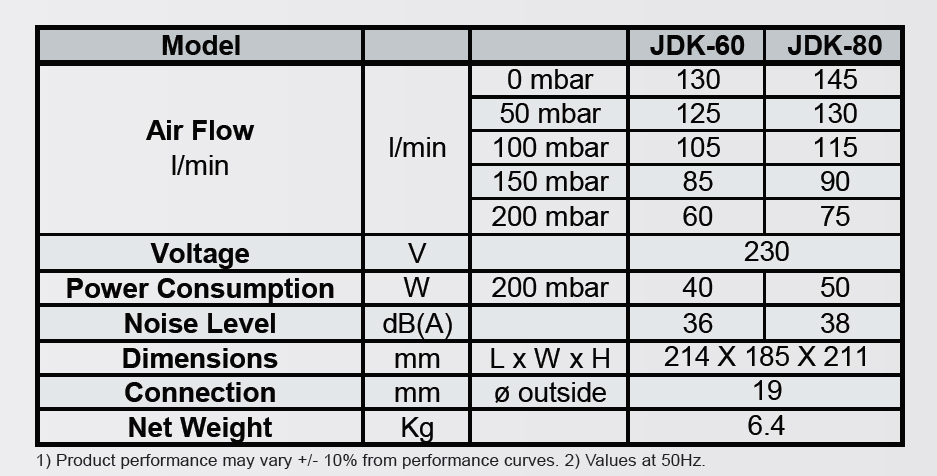 secoh-jdk-60-80-specification-table.jpg